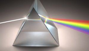 Que es la luz: propiedad de de refracción
