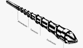 Extrusor de polimeros extrusora husillo zonas