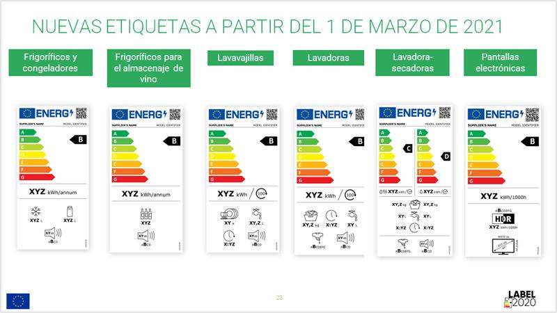 nueva etiqueta eficiencia energetica 2021